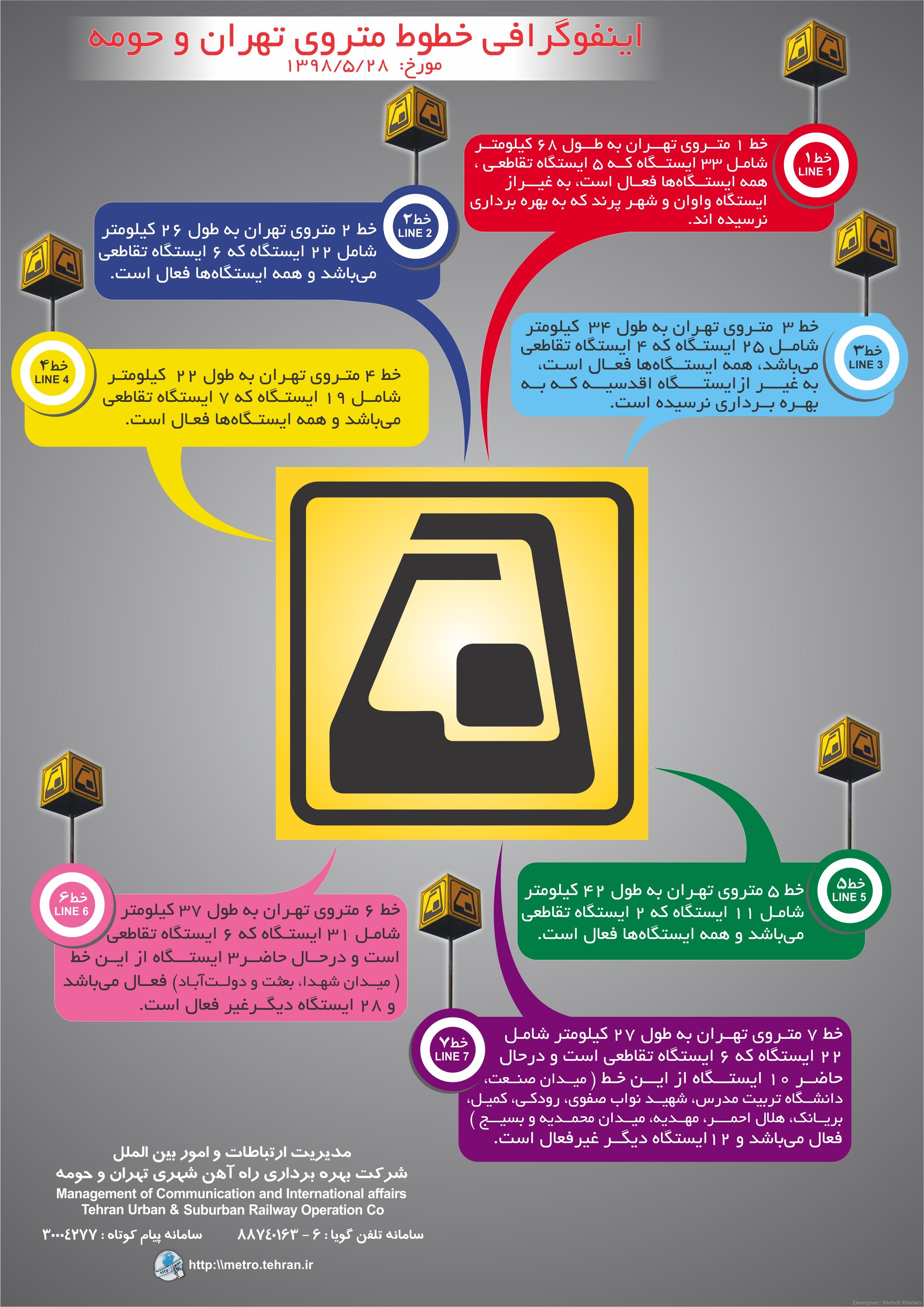 اینفوگرافی خطوط مترو تهران وحومه1