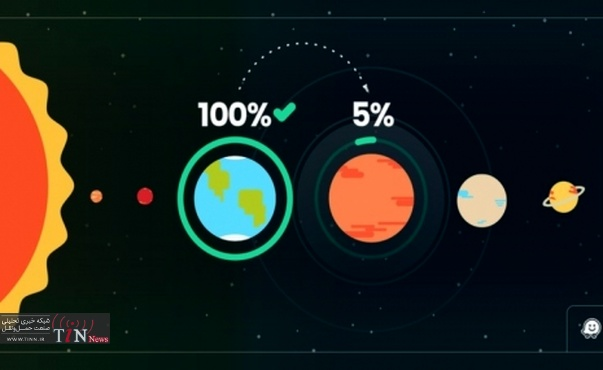 Waze and EICG to build map for Red Planet