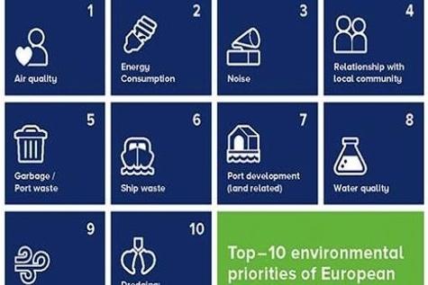 ESPO reveals new Top ۱۰ Environmental Priorities of Ports