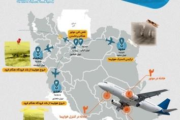 بهمن حوادث هوایی در ایران