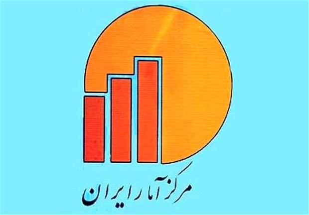 کمترین و بیشترین نرخ تورم استانها در سال ۹۹