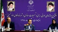 درخواست 110 سرمایهگذار برای حضور در منطقه آزاد شهر فرودگاهی امام