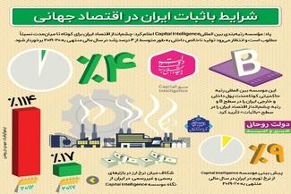 اینفوگرافیک/ شرایط باثبات ایران در اقتصاد جهانی