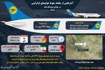 اینفوگرافیک / آمارهایی از سانحه سقوط هواپیما در حوالی فرودگاه امام