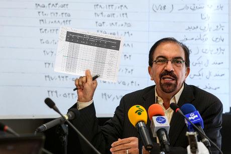 تمامی خودروهای ایرانخودرو و سایپا مشمول قیمتگذاری شد + فرمول