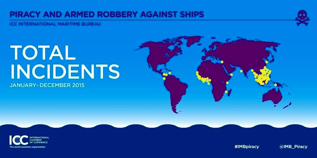 IMB Report- Total Incidents 2015
