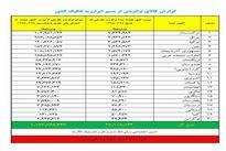 ◄گزارش کالای ترانزیتی از مسیر ایران به تفکیک کشور از ابتدای سال 95 تاکنون