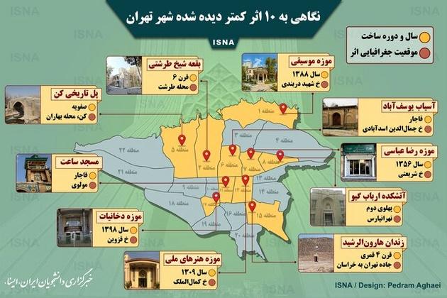 اینفوگرافیک / نگاهی به ۱۰ اثر کمتر دیده شده شهر تهران