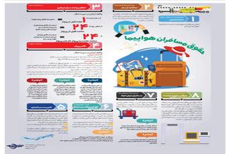 اینفوگرافیک/ حقوق مسافران هواپیما
