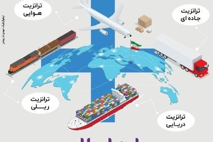 اینفوگرافیک/ بندری ایرانی در چهارراه جهانی