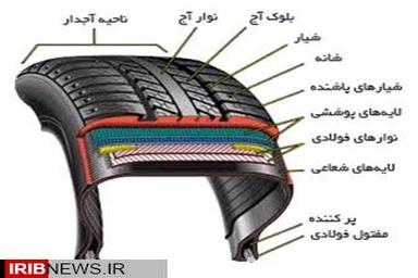 عیوب و کندگی عاج لاستیک خودرو را جدی بگیرید
