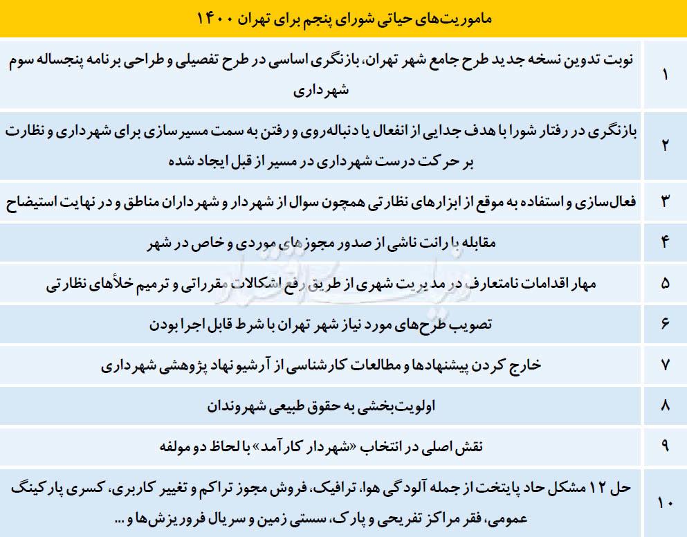 10 ماموریت فوری شوراهای شهر