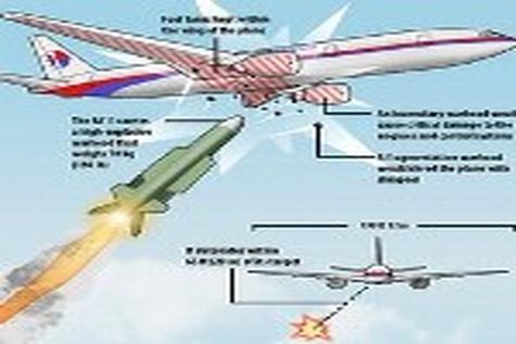 تروریسمهای هواپیمایی آمریکا / «خطای انسانی» عامل بروز است یا مشی سیاسی؟ + اسناد