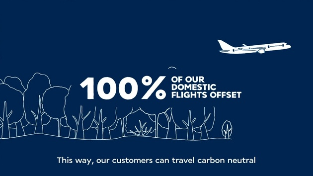 Air France to begin offsetting 100% of CO2 emissions on its domestic flights on 1st January 2020